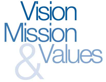 Why your company needs a Mission Statement